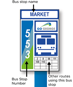 Graphic illustration depicting a bus stop board with stop name, stop number and a table indicating all routes that will use the stop.