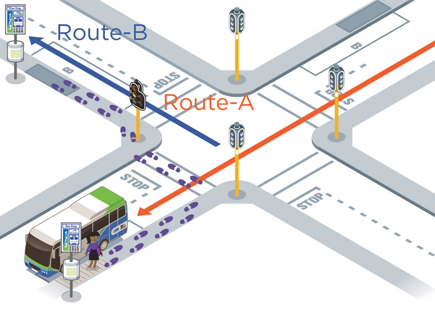 Graphic illustration depicting an intersection with a bus standing at a nearby stop.