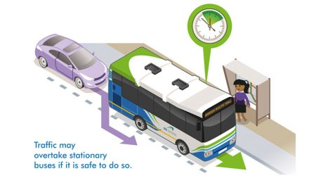 Buses stop inlane graphic