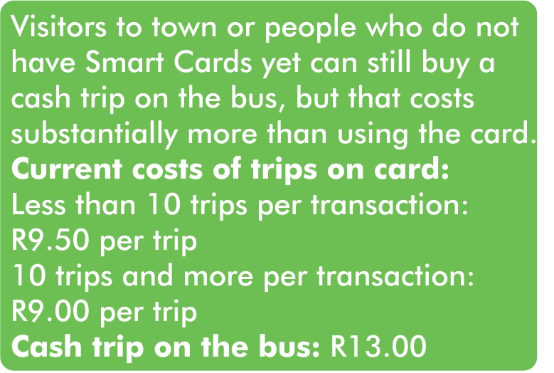 DID YOU KNOW 199 Smart Card tariffs graphic